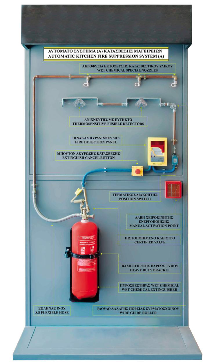 Fire Suppression system (A) F-CLASS solution / WET CHEMICAL